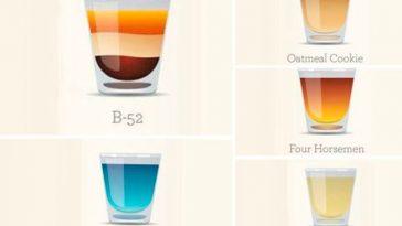 29 recettes de shooters qui vont rendre vos prochaines soirées mémorables !
